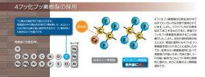 キクスイSPパワーフッ素クリアー 4フッ化フッ素樹脂のイラスト