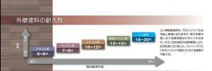 菊水化学工業 キクスイSPパワーフッ素クリアー 高寿命1