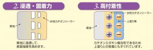 水性カチオンシーラー2