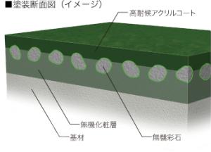 KMEWコロニアルイメージ図